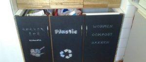 Afvalscheidingskast